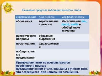 Языковые средства публицистического стиля. синтаксические лексические морфоло...