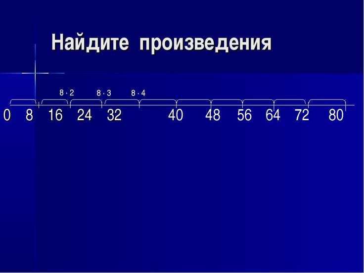Найдите произведения 0 8 16 24 32 8 · 2 8 · 3 8 · 4 40 48 56 64 72 80
