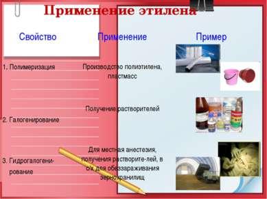 Применение этилена Свойство Применение Пример 1. Полимеризация Производство п...