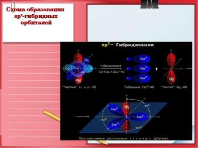 Схема образования sp2-гибридных орбиталей