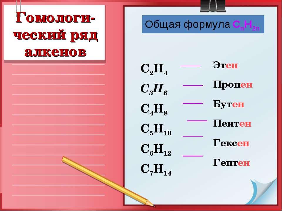 Этен Пропен Бутен Пентен Гексен Гептен C2H4 C3H6 C4H8 C5H10 C6H12 C7H14 Общая...