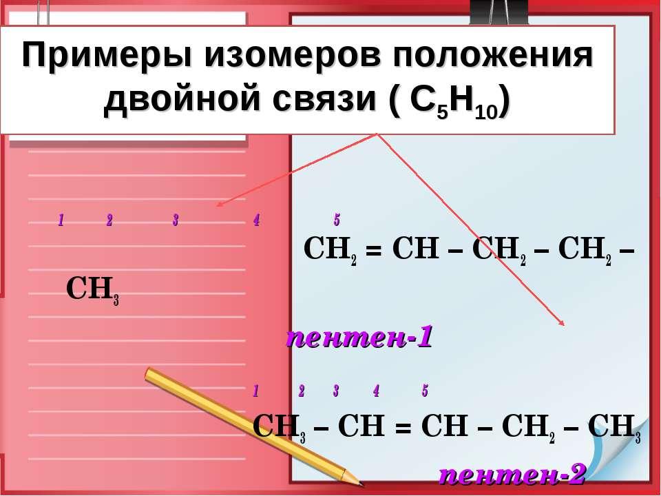 Примеры изомеров положения двойной связи ( С5Н10) 1 2 3 4 5 СН2 = СН – СН2 – ...