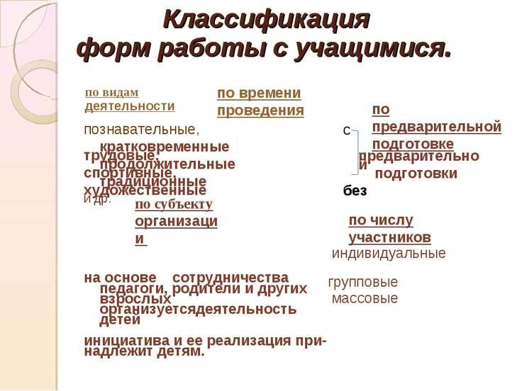групповые Классификация форм работы с учащимися. по видам деятельности познав...