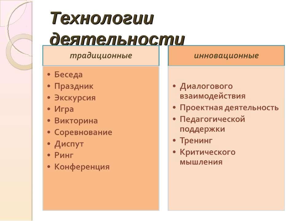 Технологии деятельности