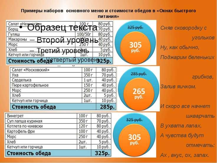 Примеры наборов основного меню и стоимости обедов в «Окнах быстрого питания» ...