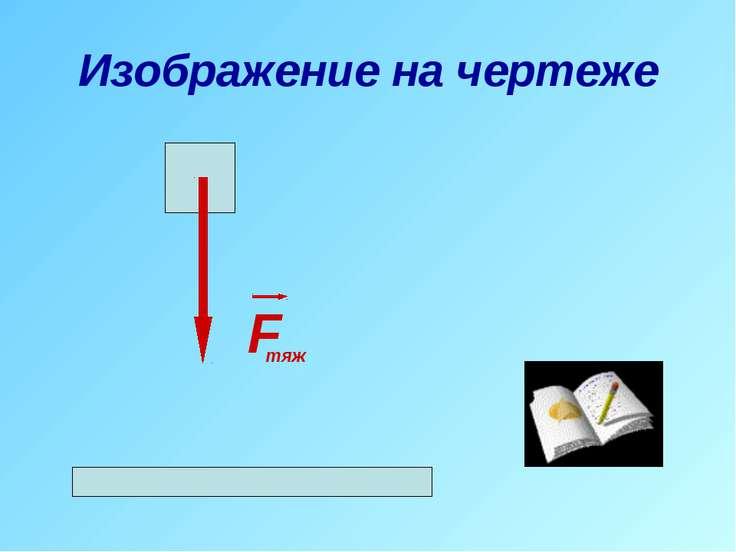 Изображение на чертеже F