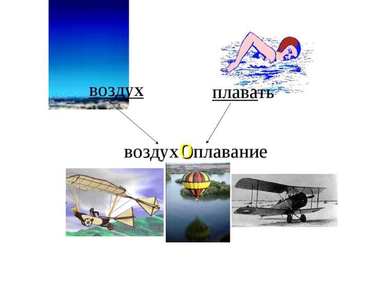 воздух плавать воздухоплавание