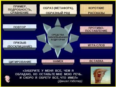 СРЕДСТВА ЗАВОЕВЫВАНИЯ АУДИТОРИИ ПОВТОР ПРИМЕР, ПОДРОБНОСТЬ, СРАВНЕНИЕ ОБРАЗ (...