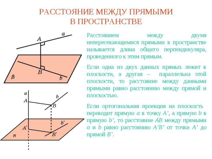 Презентация на тему Расстояние между прямыми в пространстве к уроку математ