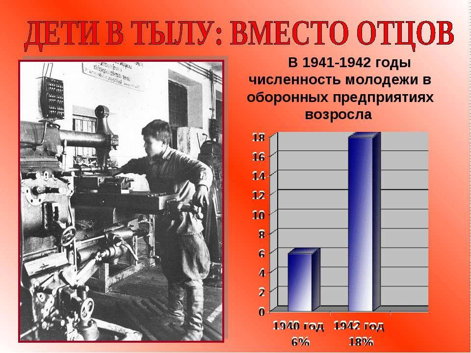 В 1941-1942 годы численность молодежи в оборонных предприятиях возросла