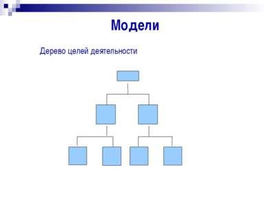 Модели Дерево целей деятельности