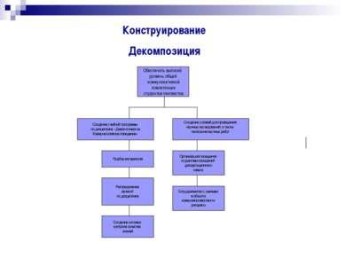 Конструирование Декомпозиция Обеспечить высокий уровень общей коммуникативной...