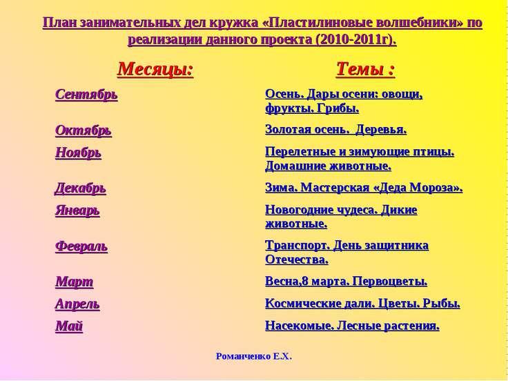 Романченко Е.Х. План занимательных дел кружка «Пластилиновые волшебники» по р...
