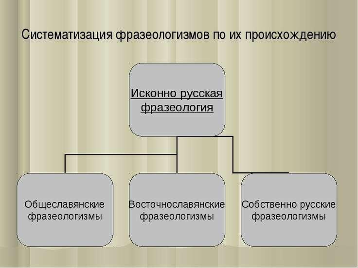 Систематизация фразеологизмов по их происхождению