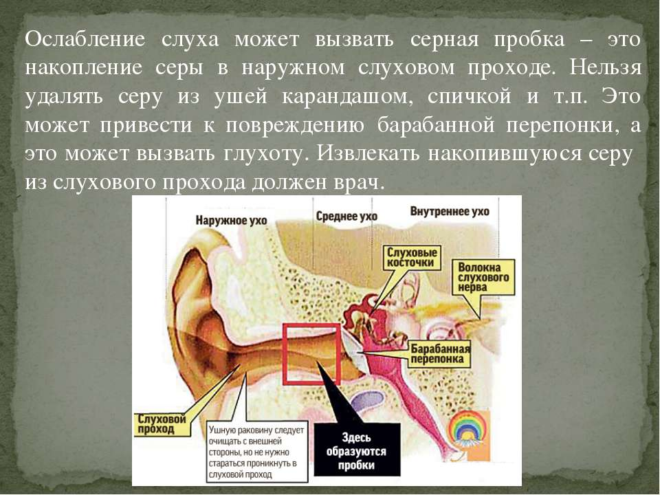 Ослабление слуха может вызвать серная пробка – это накопление серы в наружном...