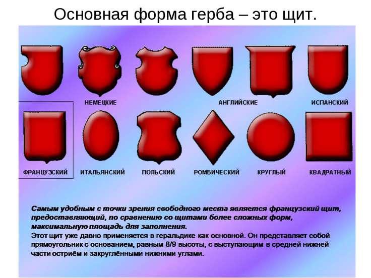 Основная форма герба – это щит.