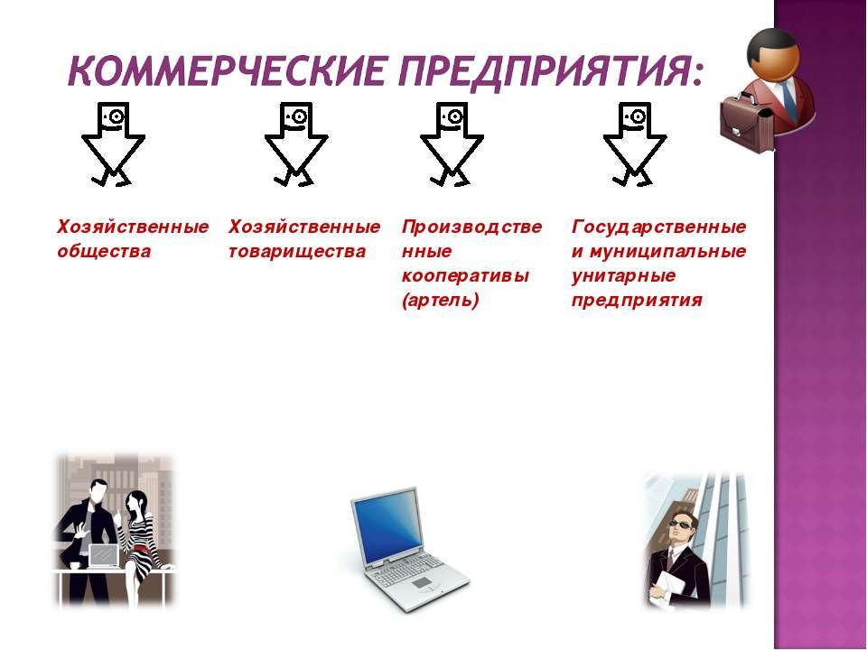 Хозяйственные общества Хозяйственные товарищества Производственные кооператив...