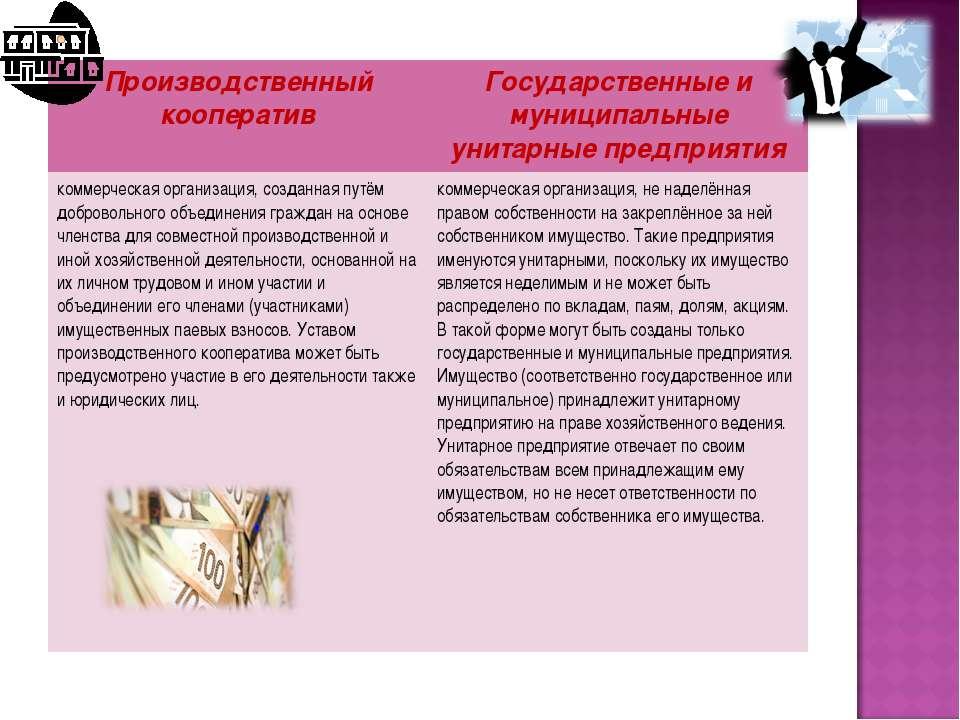 Производственный кооператив Государственные и муниципальные унитарные предпри...