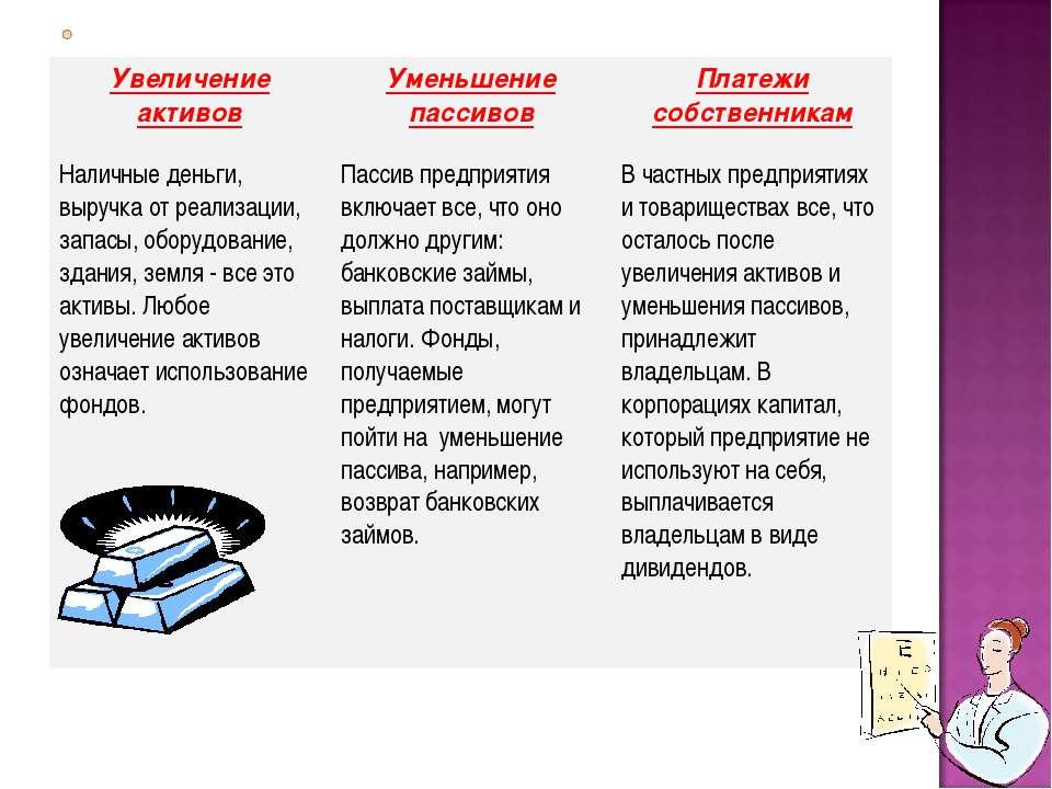 Увеличение активов Уменьшение пассивов Платежи собственникам Наличные деньги,...