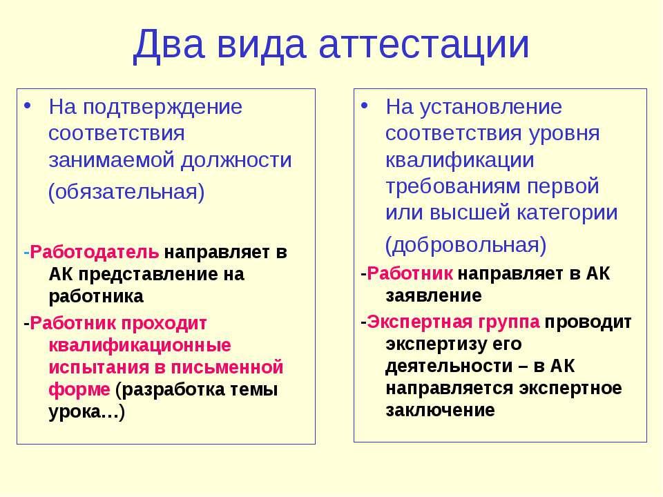 Два вида аттестации На подтверждение соответствия занимаемой должности (обяза...