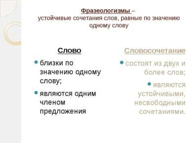 Фразеологизмы – устойчивые сочетания слов, равные по значению одному слову Сл...