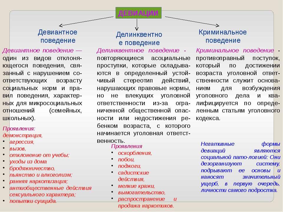 1. Низкая устойчивость к психическим перегрузкам и стрессам. 2. Частая неувер...