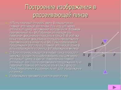 Построение изображения в рассеивающей линзе 1)Пусть точечный источник света S...