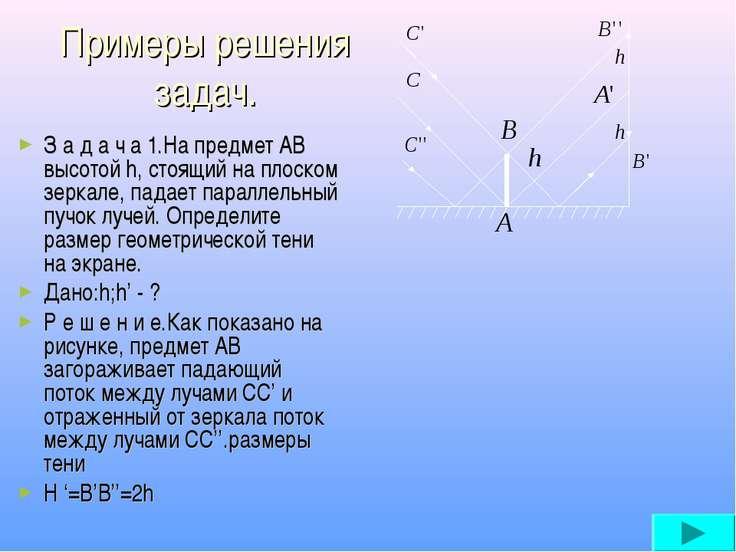 Примеры решения задач. З а д а ч а 1.На предмет AB высотой h, стоящий на плос...