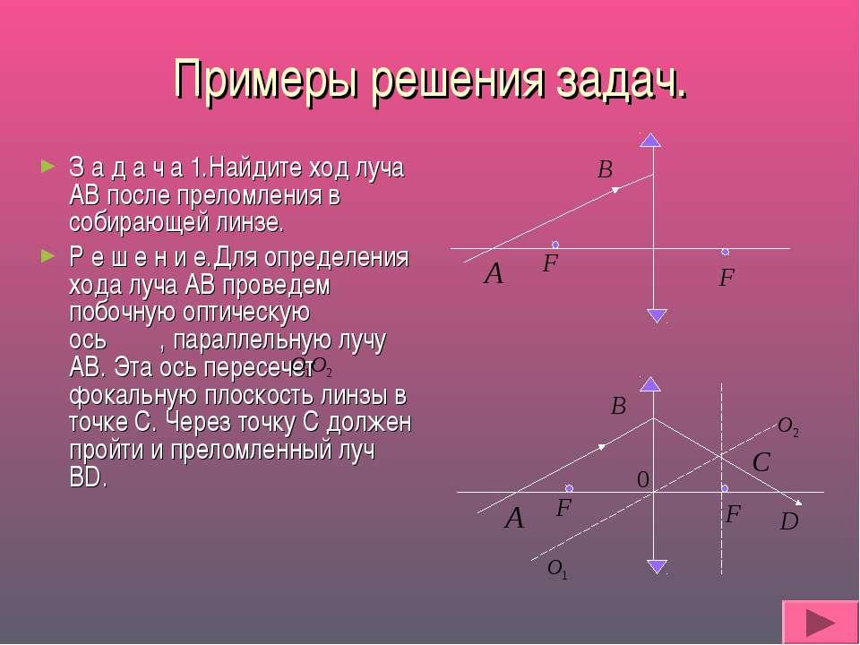 Примеры решения задач. З а д а ч а 1.Найдите ход луча АВ после преломления в ...