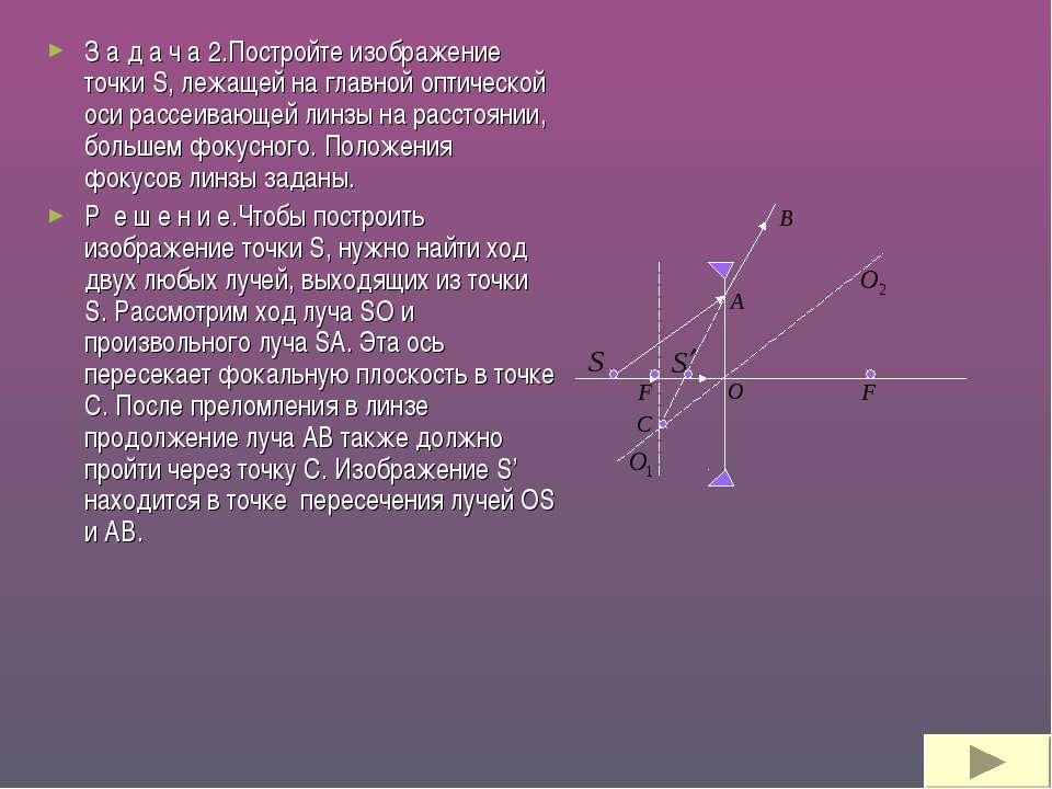 З а д а ч а 2.Постройте изображение точки S, лежащей на главной оптической ос...