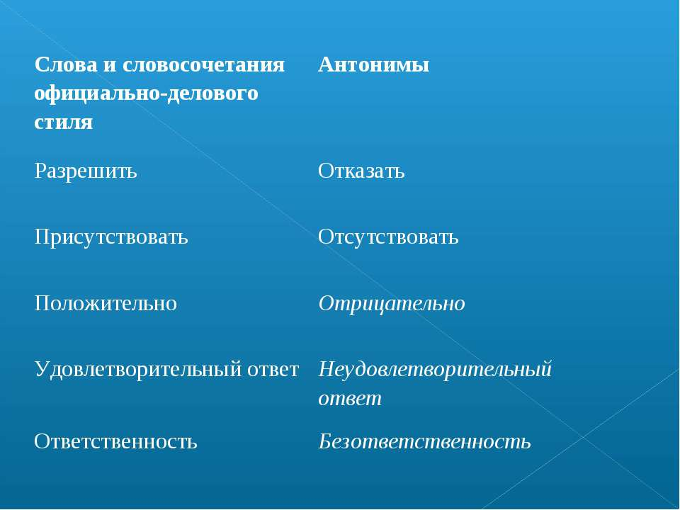 Слова и словосочетания официально-делового стиля Антонимы Разрешить Отказать ...