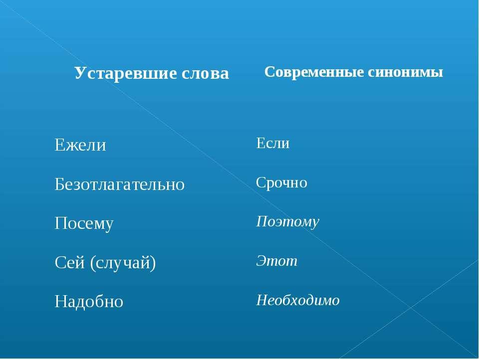 Устаревшие слова Современные синонимы Ежели Если Безотлагательно Срочно Посем...