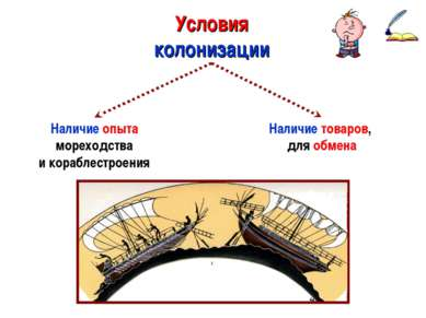 Условия колонизации Наличие опыта мореходства и кораблестроения Наличие товар...
