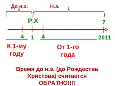 1 ? 2011 Р.Х. До н.э. Н.э. К 1-му году От 1-го года 4 4 Время до н.э. (до Рож...