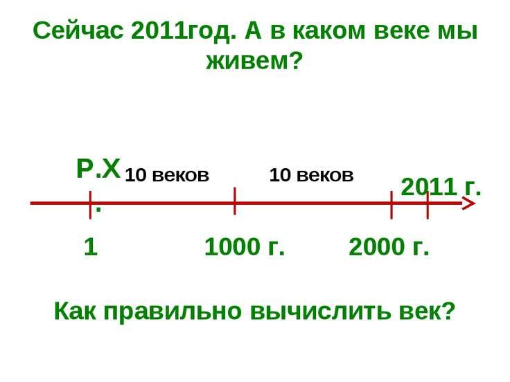 Сейчас 2011год. А в каком веке мы живем? Как правильно вычислить век? 1 1000 ...