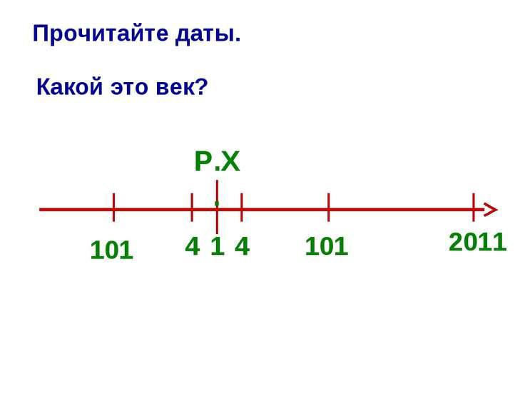 1 Р.Х. 101 2011 101 Прочитайте даты. 4 4 Какой это век?