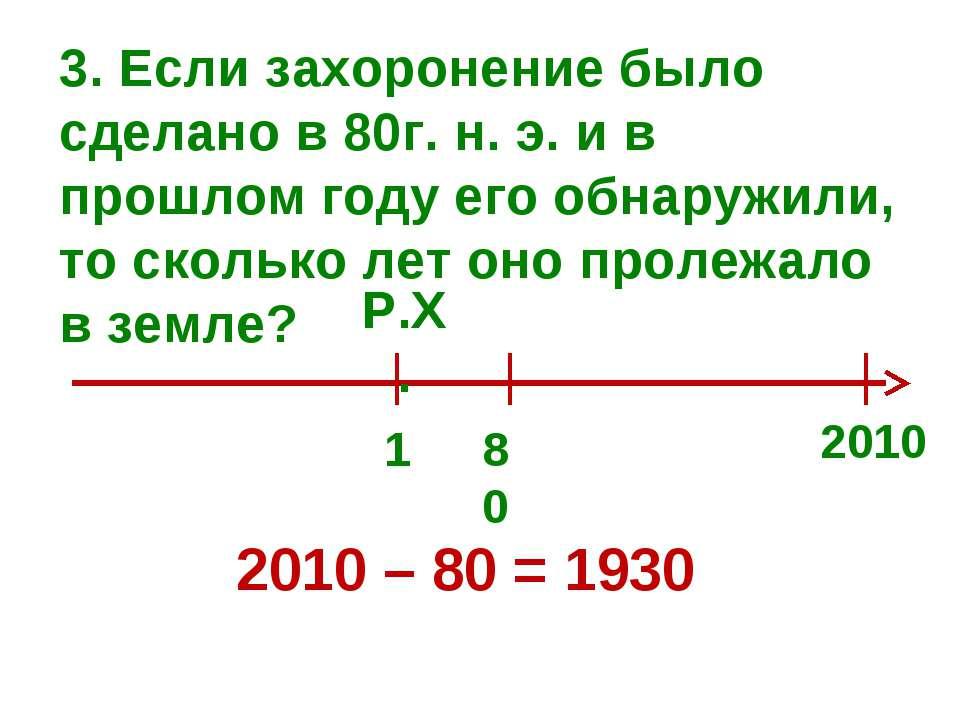 3. Если захоронение было сделано в 80г. н. э. и в прошлом году его обнаружили...