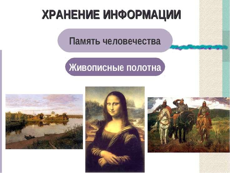 ХРАНЕНИЕ ИНФОРМАЦИИ Память человечества Живописные полотна