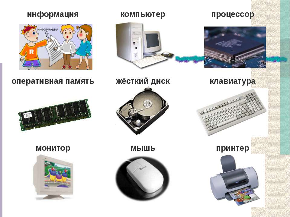 информация компьютер процессор оперативная память жёсткий диск клавиатура мон...