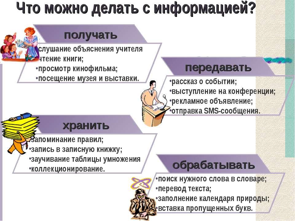 Что можно делать с информацией? слушание объяснения учителя чтение книги; про...