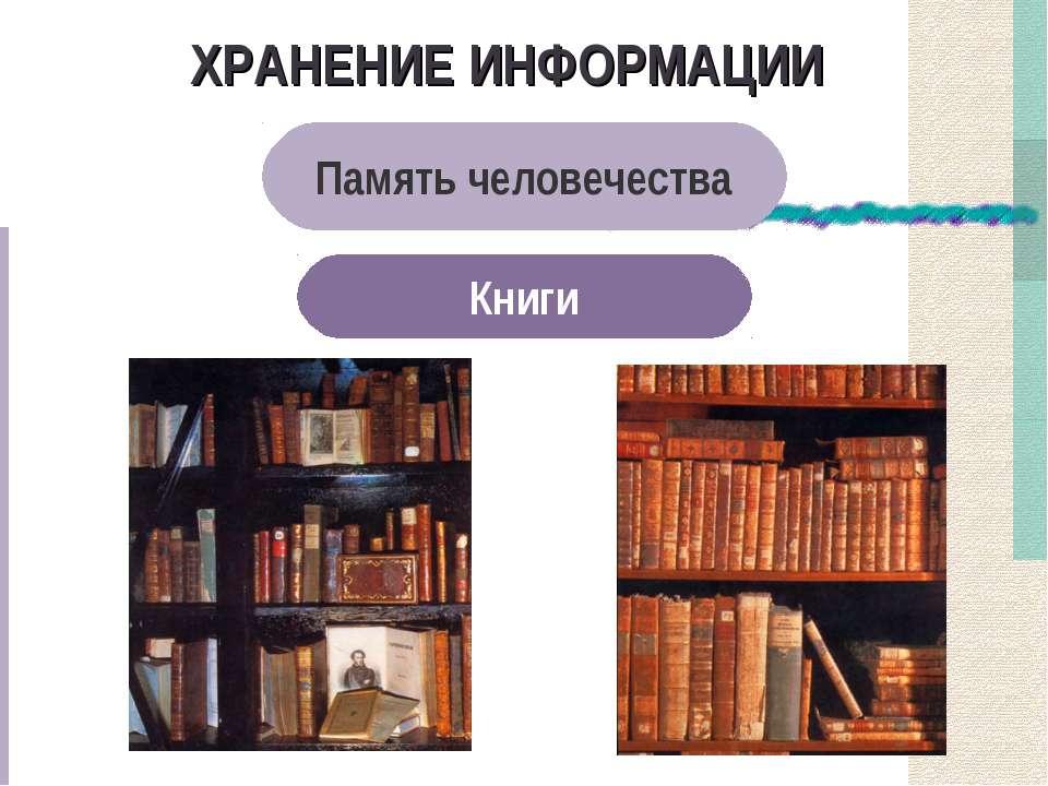 ХРАНЕНИЕ ИНФОРМАЦИИ Память человечества Книги