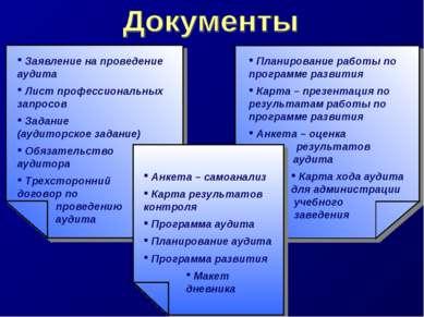 Заявление на проведение аудита Лист профессиональных запросов Задание (аудито...