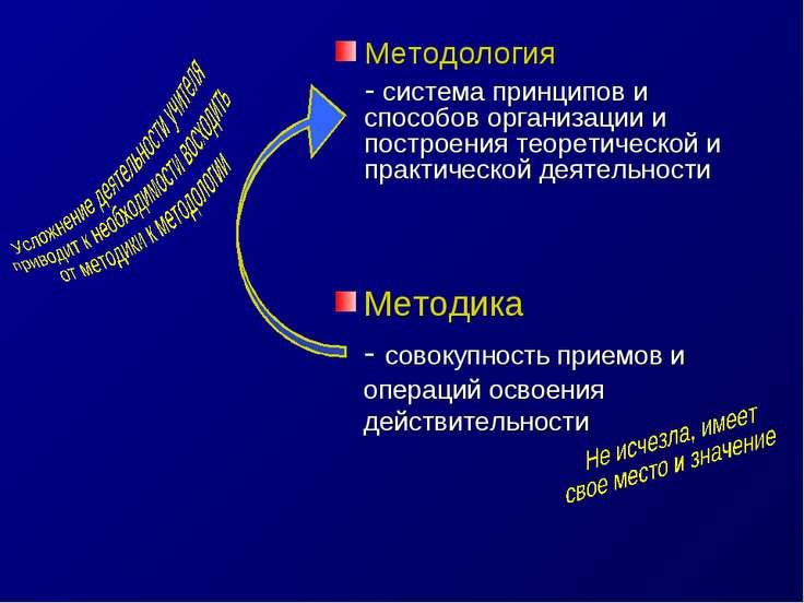 Методология - система принципов и способов организации и построения теоретиче...