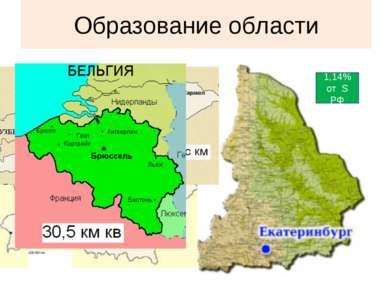 Образование области 17 января 1934 года Площадь 195 000 км² 1,14% от S РФ