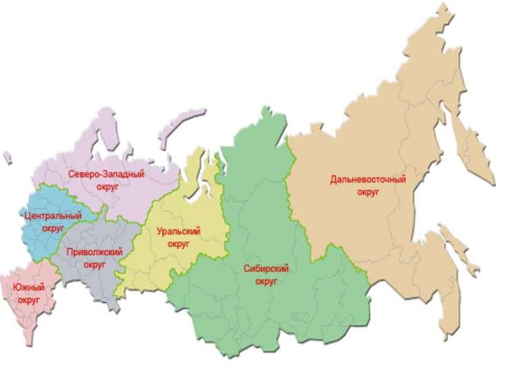АТУ (административно территориальное устройство) Президент Федеральные округа...