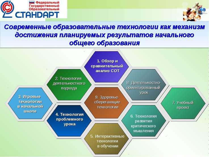 Современные образовательные технологии как механизм достижения планируемых ре...
