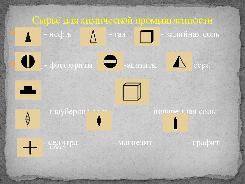 - нефть - газ - калийная соль _ - фосфориты -апатиты - сера - - глауберова со...