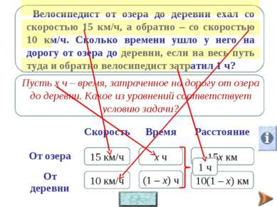 s – расстояние, v – скорость, t - время s = vt 15 км/ч 10 км/ч х ч (1 – х) ч ...