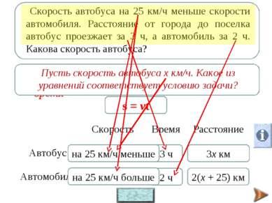 s – расстояние, v – скорость, t - время s = vt 3 ч (х + 25) км/ч х км/ч 2 ч 3...