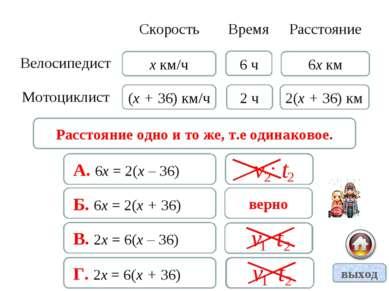 6 ч 2 ч 2(х + 36) км 6х км х км/ч (х + 36) км/ч Расстояние одно и то же, т.е ...